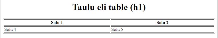 html_sivu_3_taulu_selain